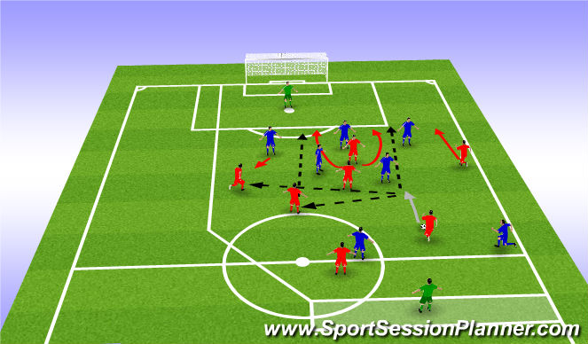 Football/Soccer Session Plan Drill (Colour): Scenario 3 - RWTB