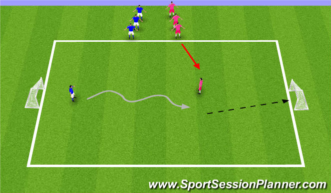 Football/Soccer Session Plan Drill (Colour): Combination Game