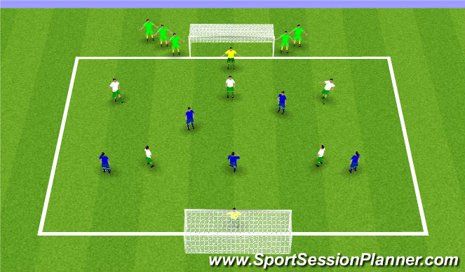 Football/Soccer Session Plan Drill (Colour): Match Game 6 v 6