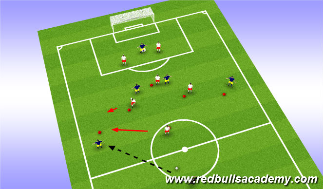 Football/Soccer Session Plan Drill (Colour): Warmup/ Act 1