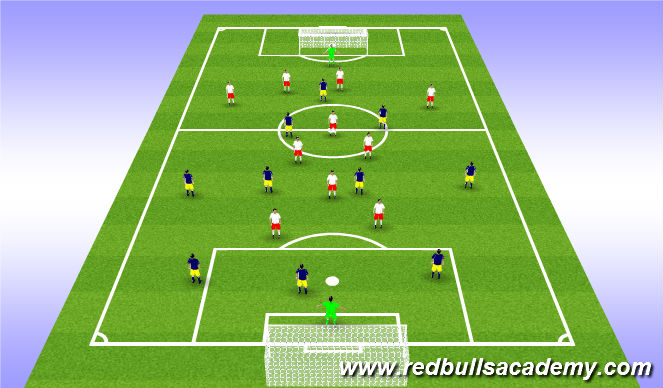 Football/Soccer Session Plan Drill (Colour): Play