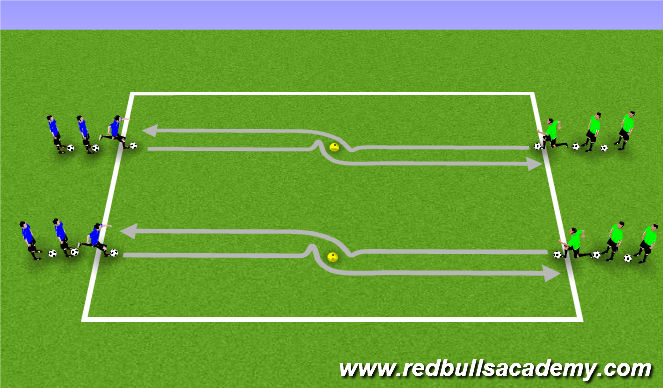 Football/Soccer Session Plan Drill (Colour): Technical Semi/Non-Opposed