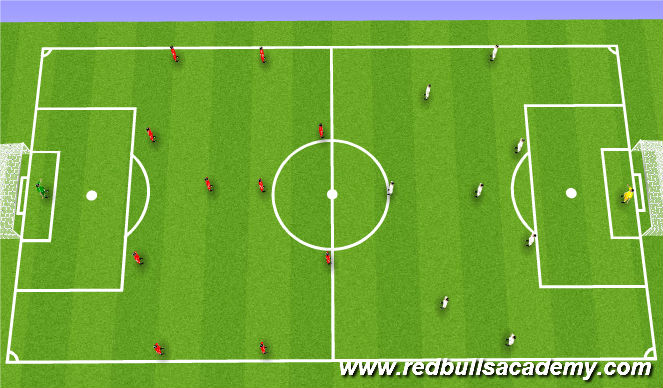 Football/Soccer Session Plan Drill (Colour): liverpool vs AC Milan