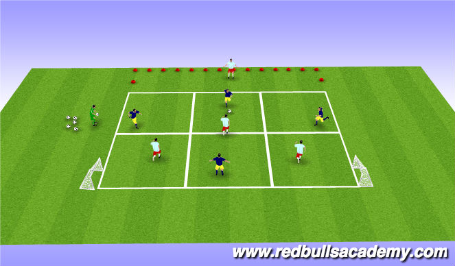 Football/Soccer Session Plan Drill (Colour): Main Theme 1: 4v3+1