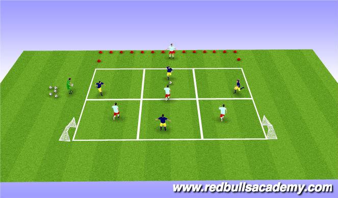 Football/Soccer Session Plan Drill (Colour): Main Theme 1: 4v3+1