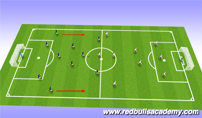Football/Soccer Session Plan Drill (Colour): Unrestricted Game-11v11