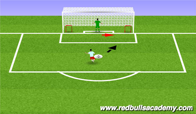 Football/Soccer Session Plan Drill (Colour): Backwards Penalties