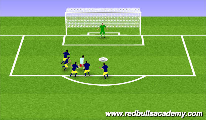 Football/Soccer Session Plan Drill (Colour): Distracted Shooter
