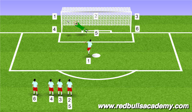 Football/Soccer Session Plan Drill (Colour): Corresponding Number Shots