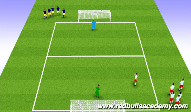 Football/Soccer Session Plan Drill (Colour): GK Wars +1