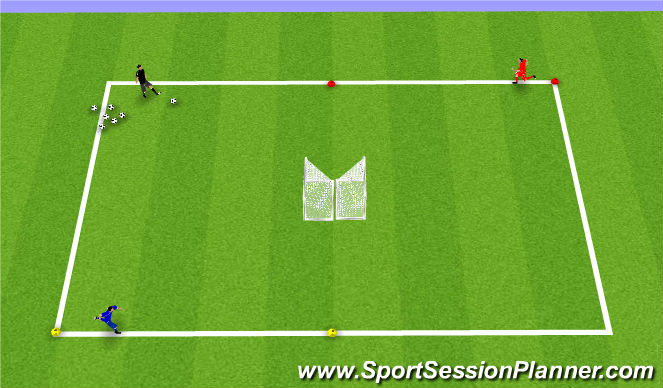 Football/Soccer Session Plan Drill (Colour): 1v1 2v2 3v3 back to back goals