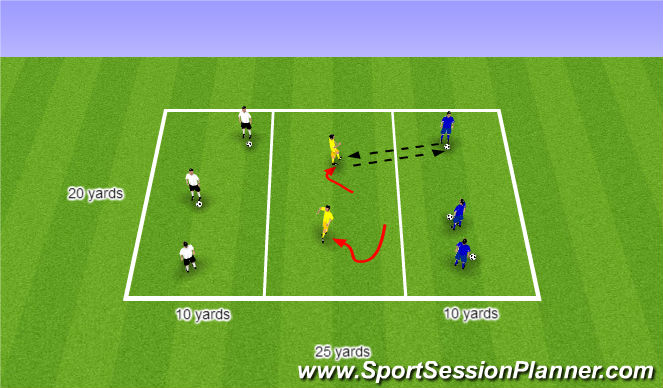 Football/Soccer Session Plan Drill (Colour): Warm-up & SSG