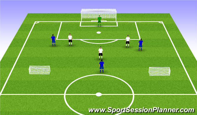 Football/Soccer Session Plan Drill (Colour): Match & Finishing Activity