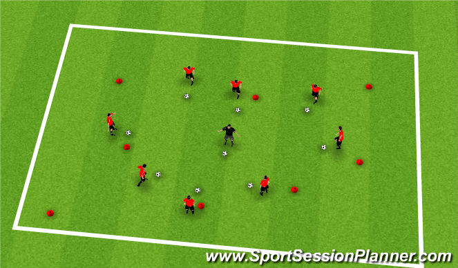 Football/Soccer Session Plan Drill (Colour): Head, Shoulders, Knees & BALLS