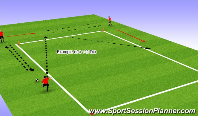Football/Soccer Session Plan Drill (Colour): Advanced Back Foot Passing Drill