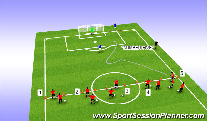 Football/Soccer Session Plan Drill (Colour): 1 v 1 Random Choice