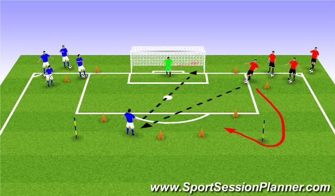 Football/Soccer Session Plan Drill (Colour): Ajax Shooting Drill