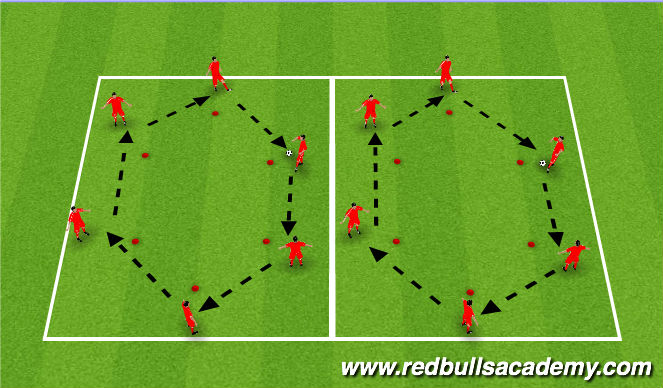 Football/Soccer Session Plan Drill (Colour): Receiving Main Activity.