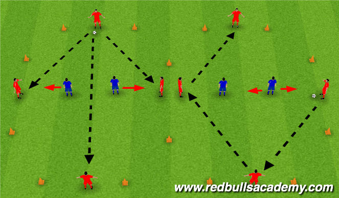 Football/Soccer Session Plan Drill (Colour): Receiving Main Activity