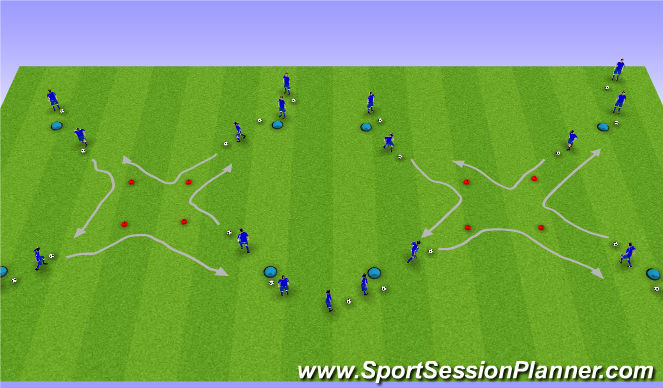 Football/Soccer Session Plan Drill (Colour): Individual Change of Direction and Speed