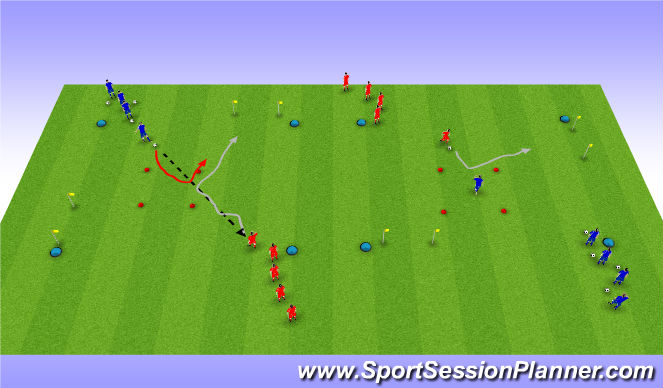 Football/Soccer Session Plan Drill (Colour): 1v1 Change Direction and Speed to Goal