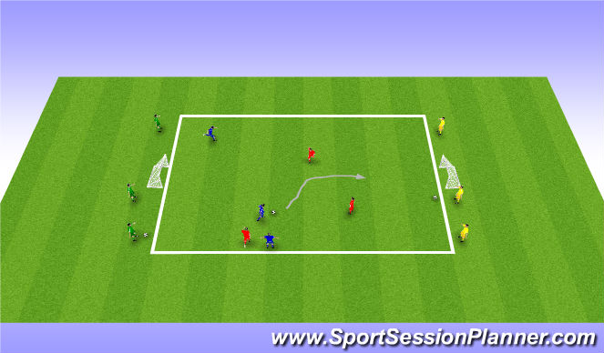 Football/Soccer Session Plan Drill (Colour): 3v3 Game with Restrictions