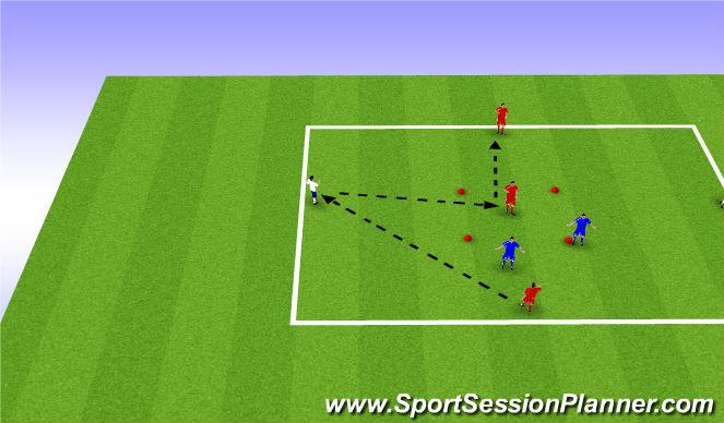Football/Soccer Session Plan Drill (Colour): 2v2+3