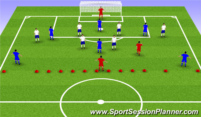 Football/Soccer Session Plan Drill (Colour): 6v6+3 Rondo in final third