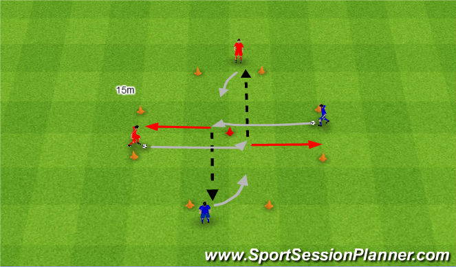 Football/Soccer Session Plan Drill (Colour): Podanie lewą i prawą nogą.