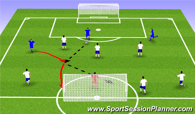 Football/Soccer Session Plan Drill (Colour): 3v3 flying colors