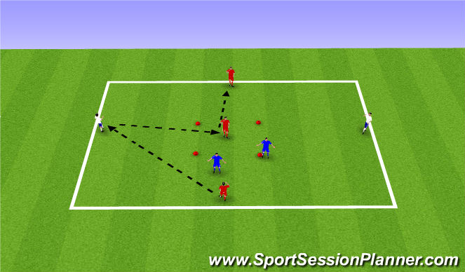 Football/Soccer Session Plan Drill (Colour): 2v2+3