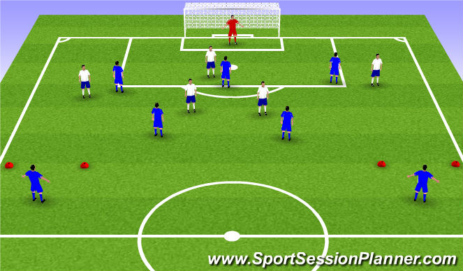 Football/Soccer Session Plan Drill (Colour): Final third transition game