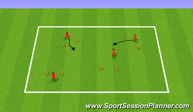 Football/Soccer Session Plan Drill (Colour): Ball mastery and turning