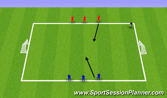Football/Soccer Session Plan Drill (Colour): Turning and 1v1