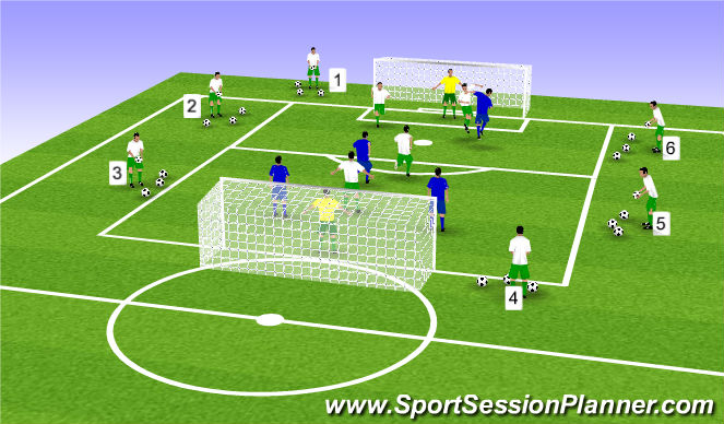 Football/Soccer Session Plan Drill (Colour): Defensive Heading Game