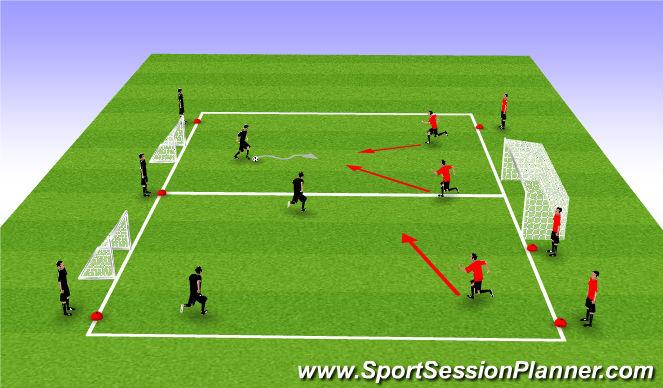 Football/Soccer Session Plan Drill (Colour): Group defending 3v3
