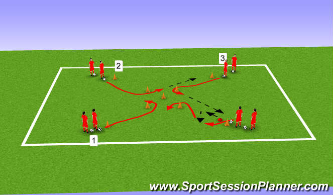 Football/Soccer: When to dribble when to pass (Tactical ...
