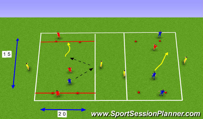 Football/Soccer Session Plan Drill (Colour): 1v1 + 3 transition