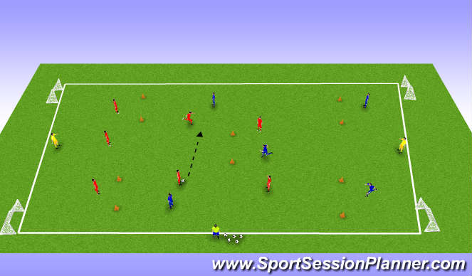 Football/Soccer Session Plan Drill (Colour): 4 goal gate game