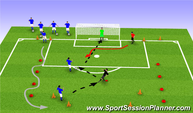Football/Soccer Session Plan Drill (Colour): Advanced dribble, pass and shoot!
