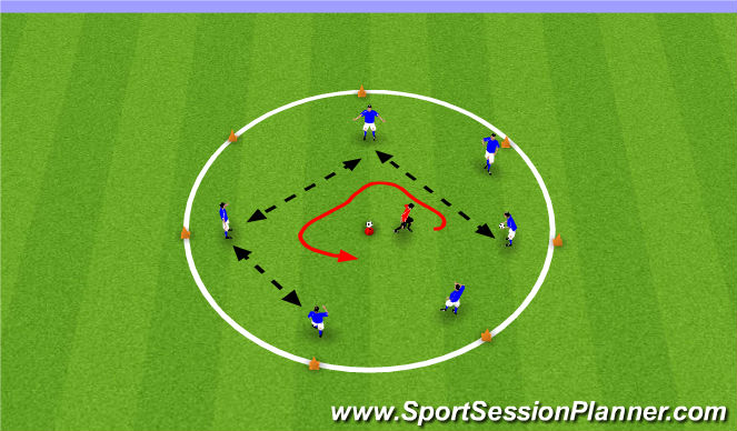 Football/Soccer Session Plan Drill (Colour): Defending & Shielding Warm Up
