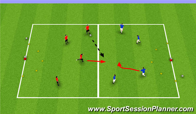 Football/Soccer Session Plan Drill (Colour): SSG Skills Game