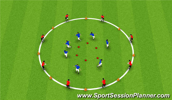 Football/Soccer Session Plan Drill (Colour): Passing & Control Circle Drill