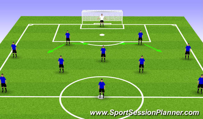 Football/Soccer Session Plan Drill (Colour): Center Back Movement