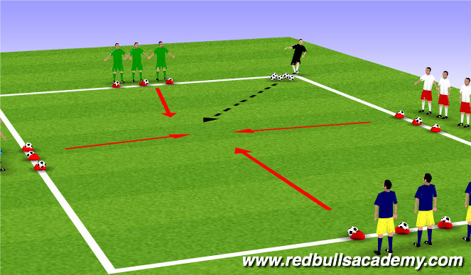 Football/Soccer Session Plan Drill (Colour): The MLS Cup