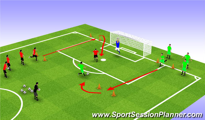 Football/Soccer Session Plan Drill (Colour): 1v1 Defend & Attack Speed Drill