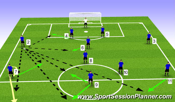 Football/Soccer Session Plan Drill (Colour): Wing Back Passing Options