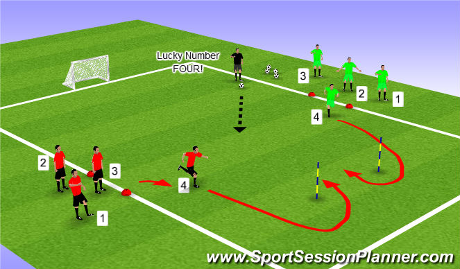 Football/Soccer Session Plan Drill (Colour): Basic Lucky Number!
