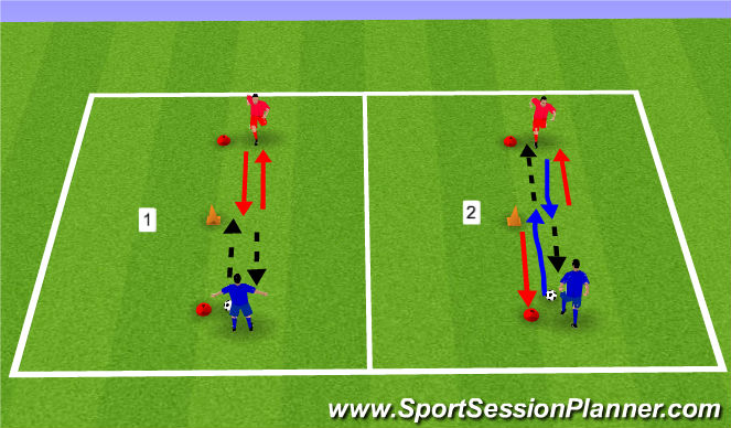Football/Soccer Session Plan Drill (Colour): Unopposed Passing Exercise