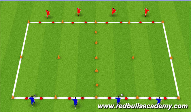 Football/Soccer Session Plan Drill (Colour): 2v2's: Pressure, Cover